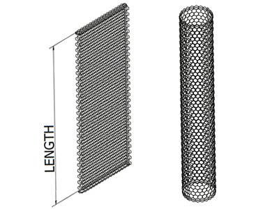 A flat panel and a cylindrical drawing of sack gabion on the white background.